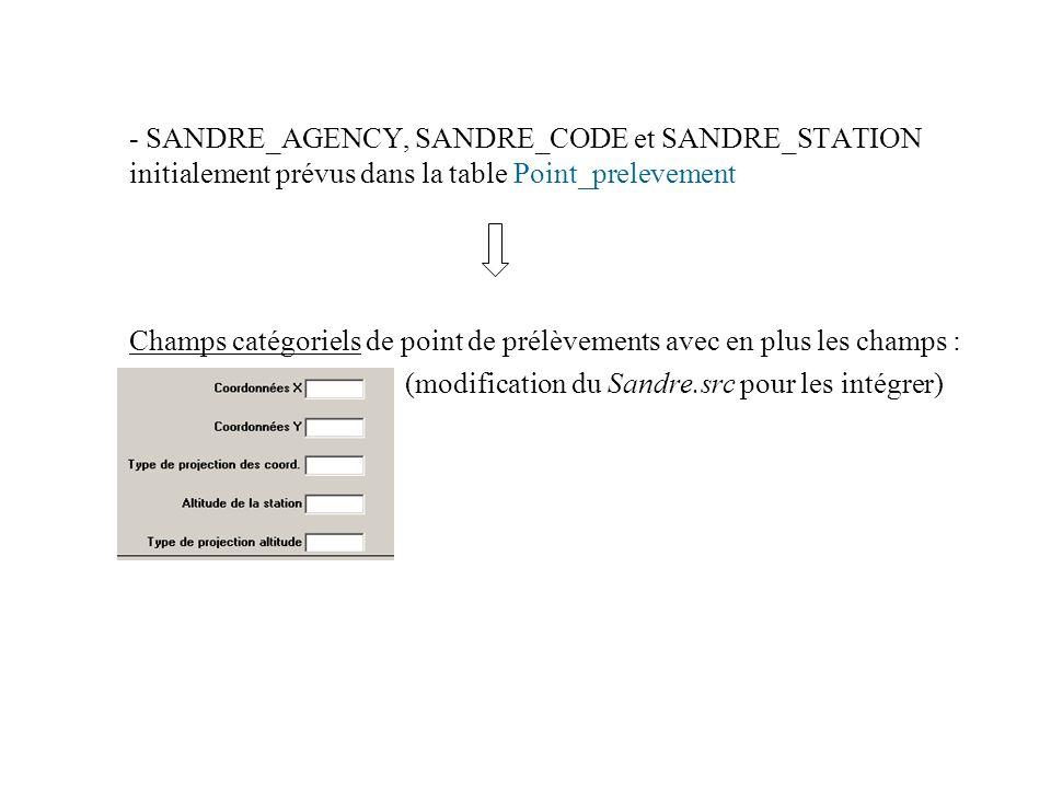 - SANDRE_AGENCY, SANDRE_CODE et SANDRE_STATION initialement prévus dans la table Point_prelevement