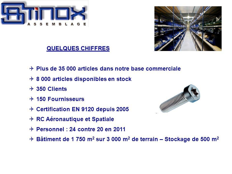 QUELQUES CHIFFRES Plus de 35 000 articles dans notre base commerciale. 8 000 articles disponibles en stock.