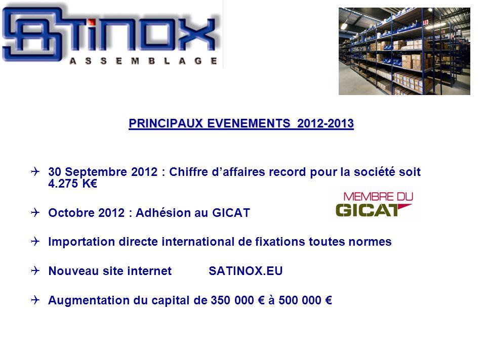 PRINCIPAUX EVENEMENTS 2012-2013