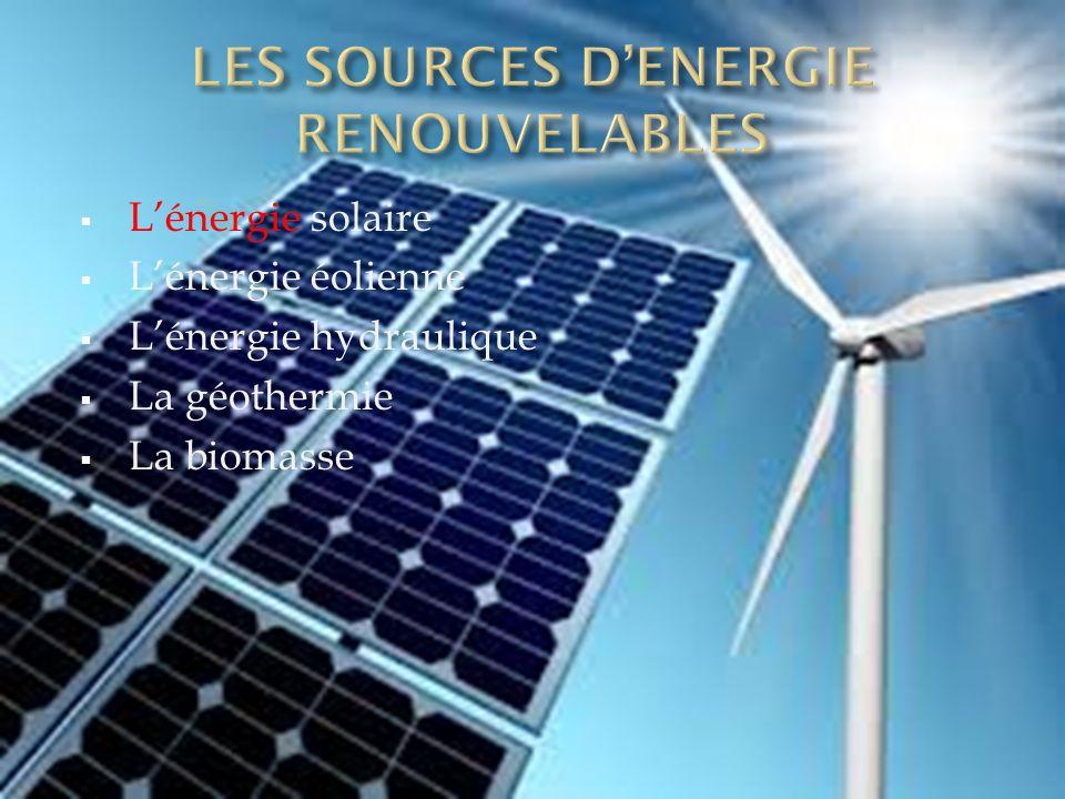 LES SOURCES D'ENERGIE RENOUVELABLES
