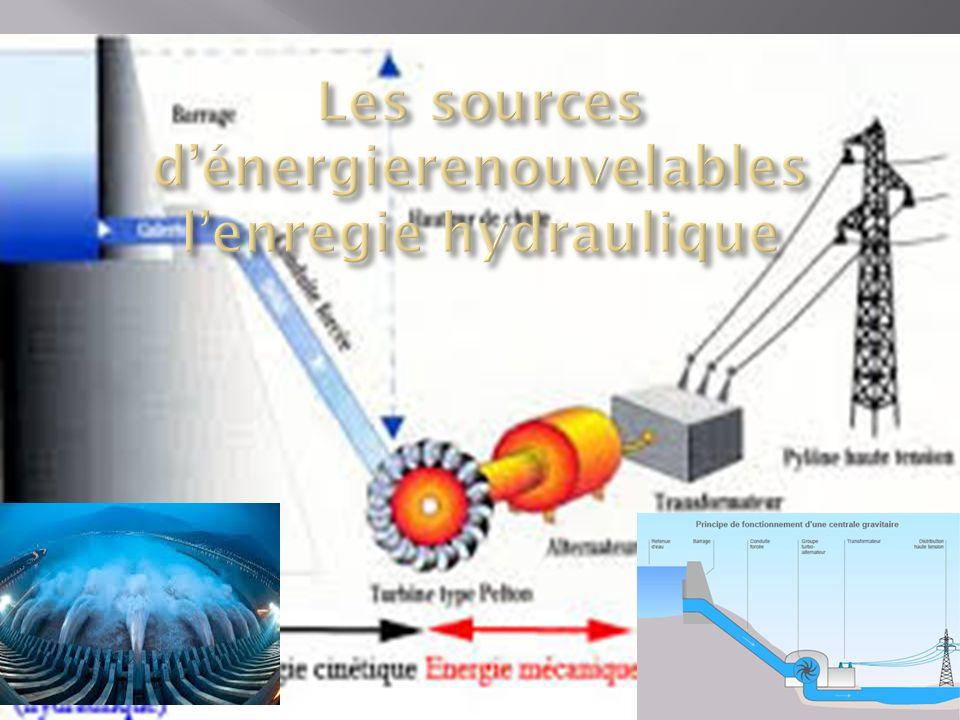 Les sources d'énergierenouvelables l'enregie hydraulique