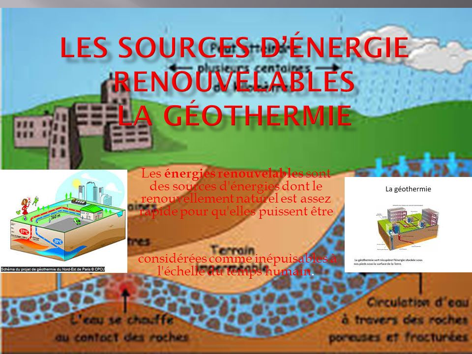 Top LES 2 GRANDES FAMILLES DE SOURCES D'ENERGIE - ppt télécharger LO01