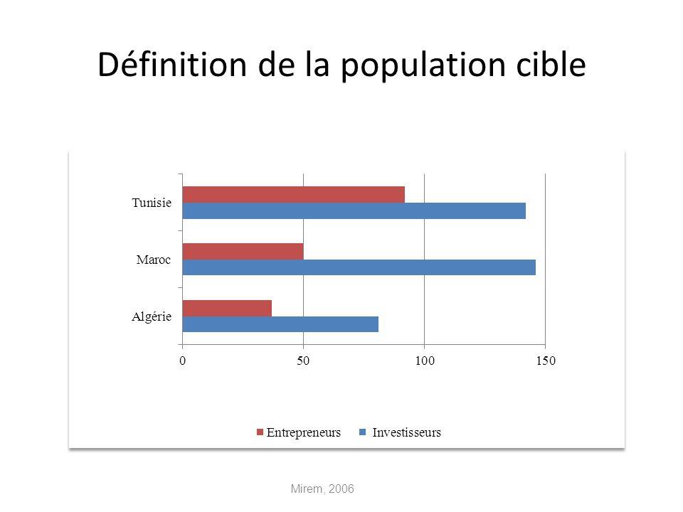 Définition de la population cible