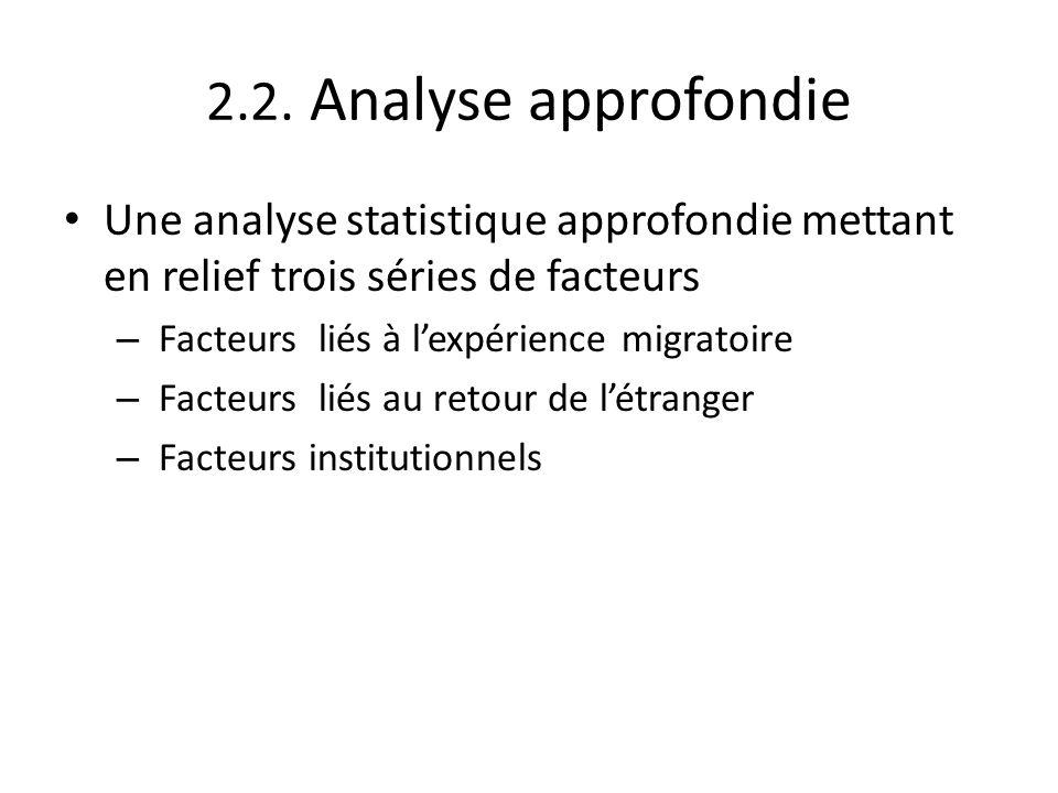2.2. Analyse approfondie Une analyse statistique approfondie mettant en relief trois séries de facteurs.
