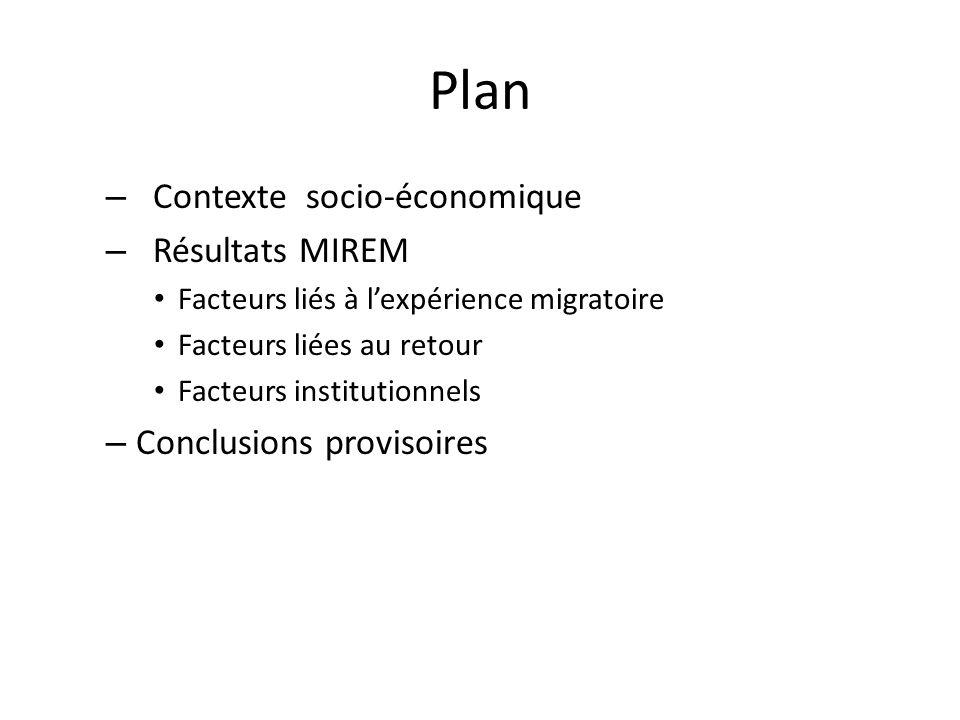 Plan Contexte socio-économique Résultats MIREM Conclusions provisoires