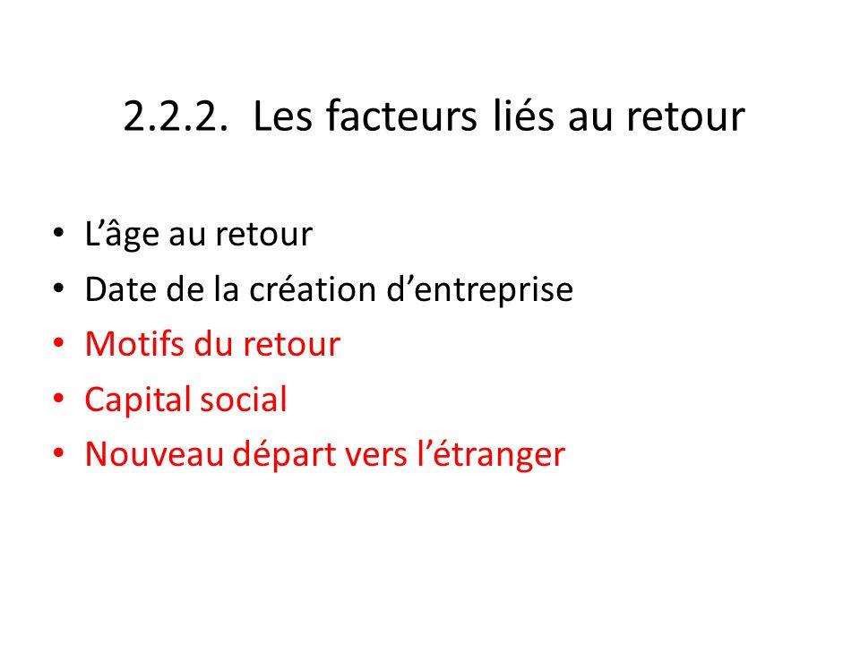 2.2.2. Les facteurs liés au retour