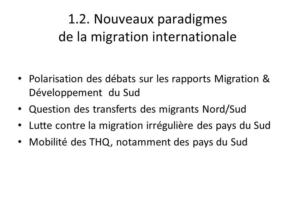 1.2. Nouveaux paradigmes de la migration internationale
