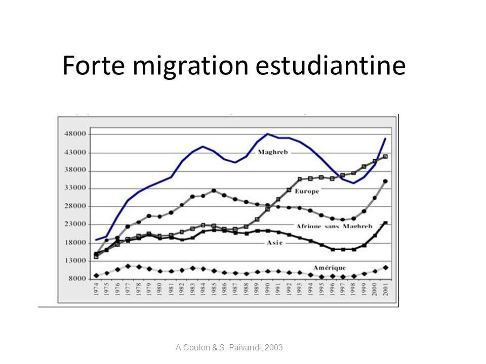 Forte migration estudiantine