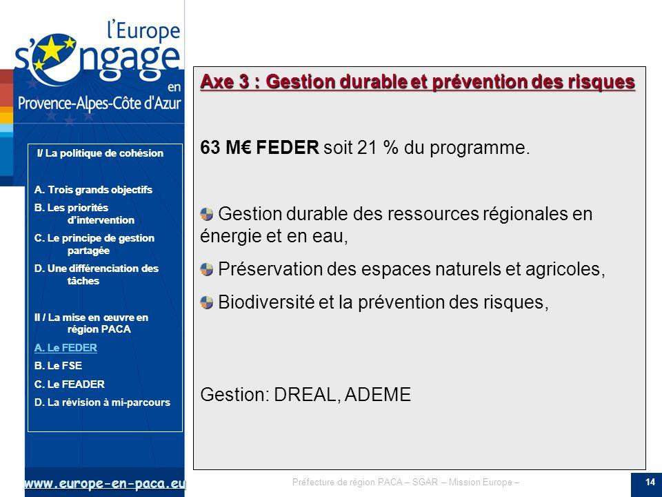 Axe 3 : Gestion durable et prévention des risques