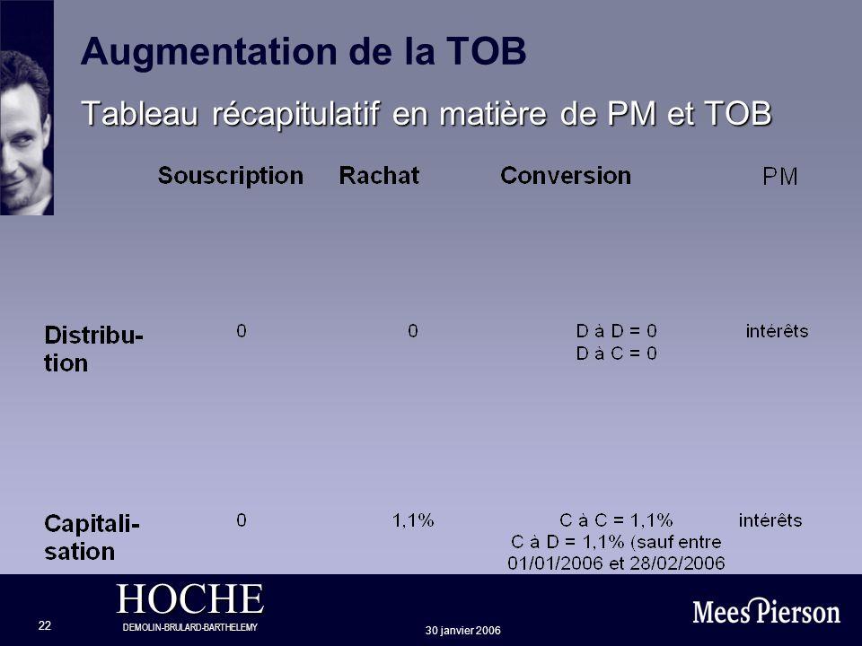 Augmentation de la TOB Tableau récapitulatif en matière de PM et TOB