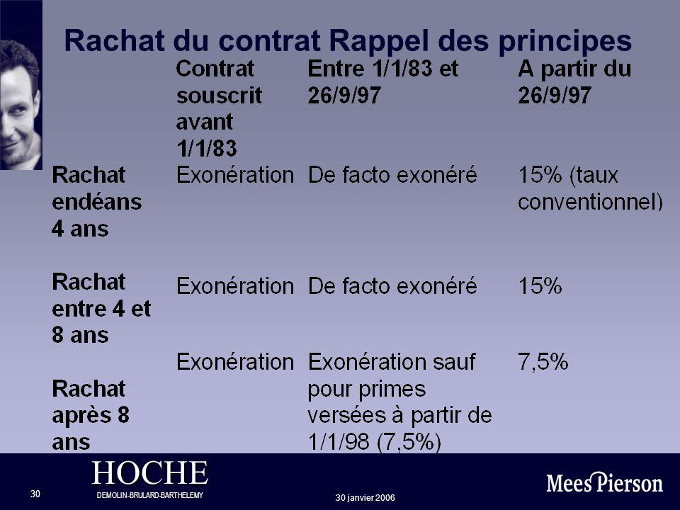 Rachat du contrat Rappel des principes