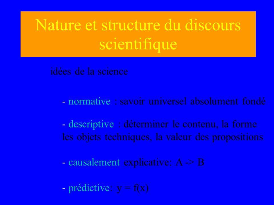 Nature et structure du discours scientifique