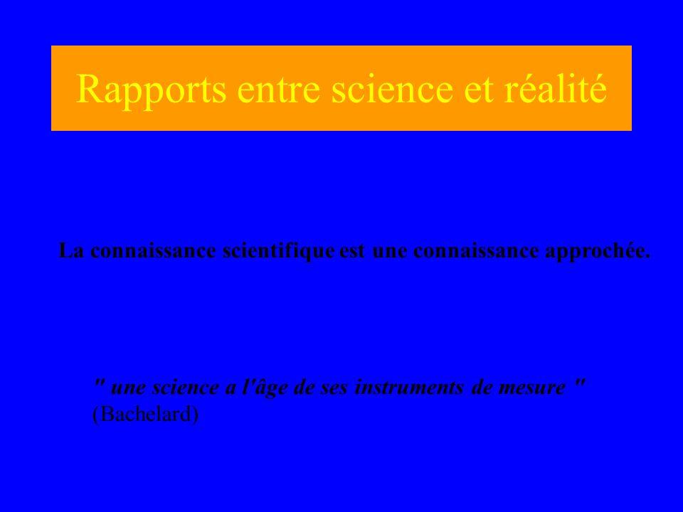 Rapports entre science et réalité