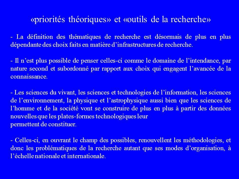 «priorités théoriques» et «outils de la recherche»