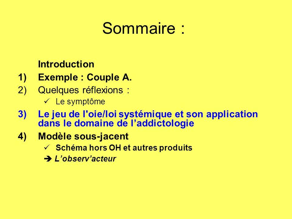Sommaire : Introduction Exemple : Couple A. Quelques réflexions :