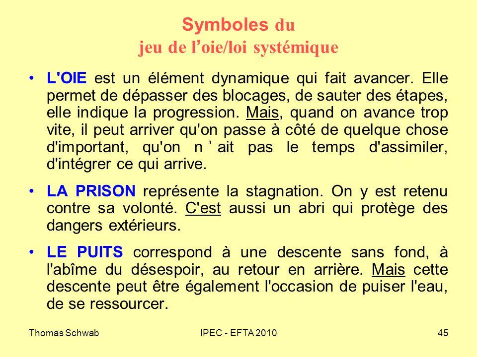 Symboles du jeu de l'oie/loi systémique