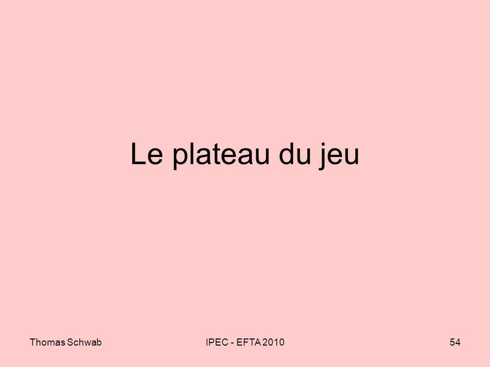 Le plateau du jeu Thomas Schwab IPEC - EFTA 2010