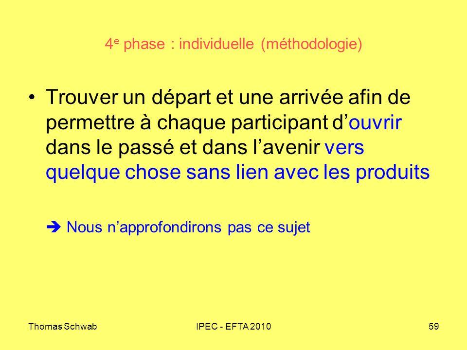 4e phase : individuelle (méthodologie)