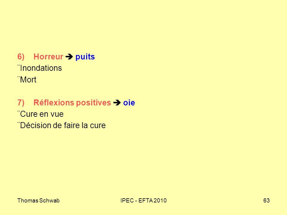 7) Réflexions positives  oie ¨Cure en vue ¨Décision de faire la cure