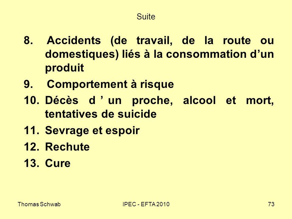 10. Décès d'un proche, alcool et mort, tentatives de suicide