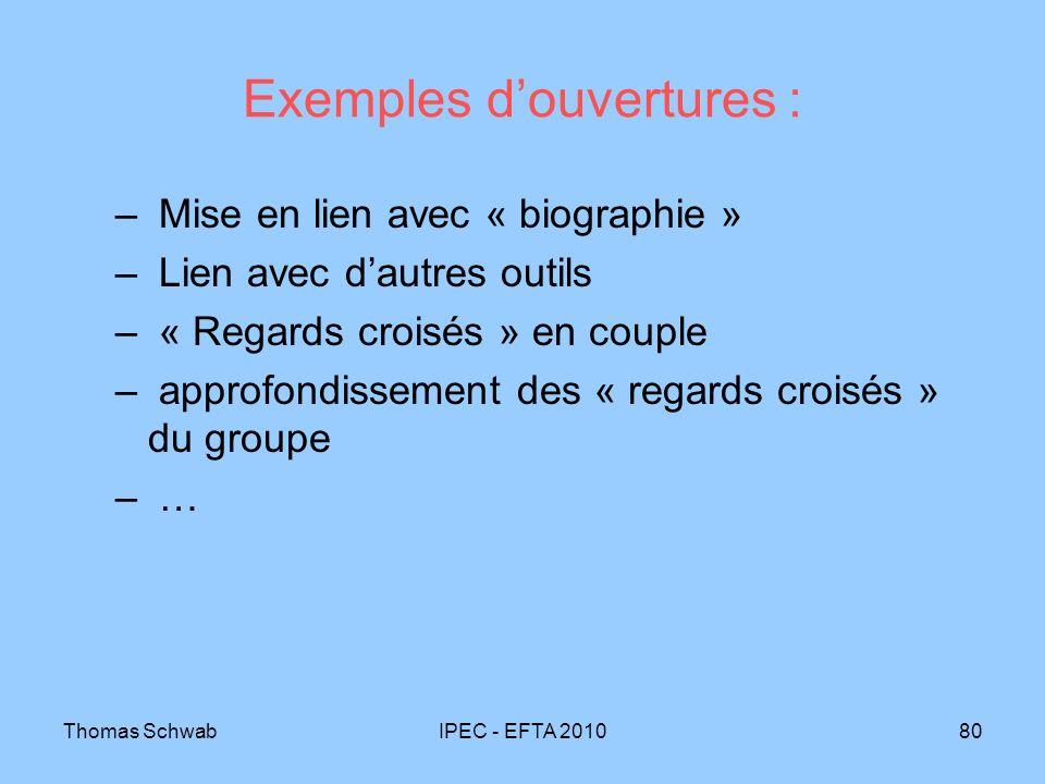 Exemples d'ouvertures :