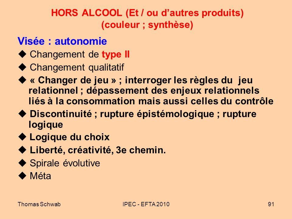 HORS ALCOOL (Et / ou d'autres produits) (couleur ; synthèse)