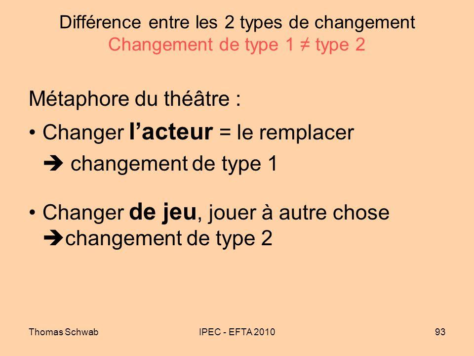 Changer l'acteur = le remplacer  changement de type 1