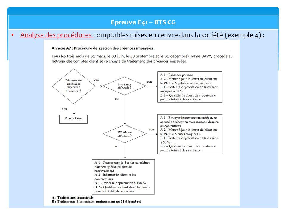 Epreuve E41 – BTS CG Analyse des procédures comptables mises en œuvre dans la société (exemple 4) :