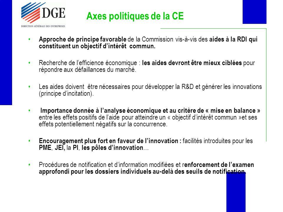 Axes politiques de la CE