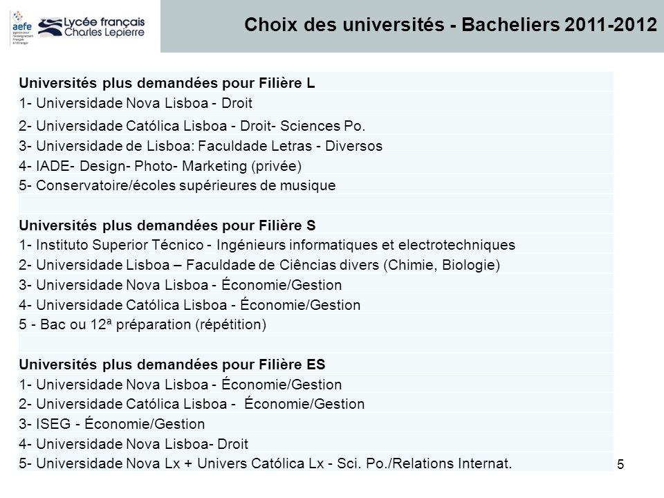 Choix des universités - Bacheliers 2011-2012