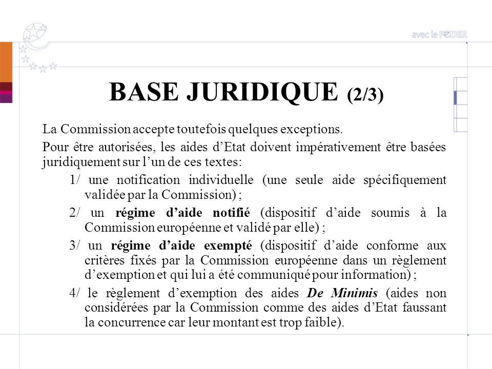 BASE JURIDIQUE (2/3) La Commission accepte toutefois quelques exceptions.