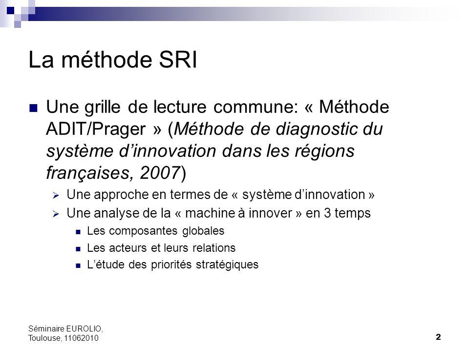 La méthode SRI