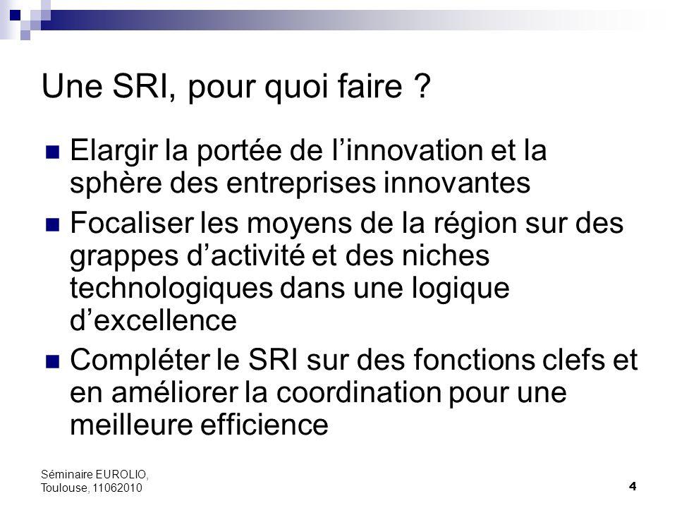 Une SRI, pour quoi faire Elargir la portée de l'innovation et la sphère des entreprises innovantes.