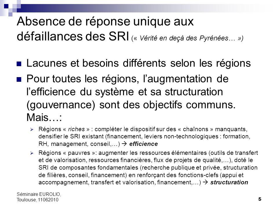 Absence de réponse unique aux défaillances des SRI (« Vérité en deçà des Pyrénées… »)