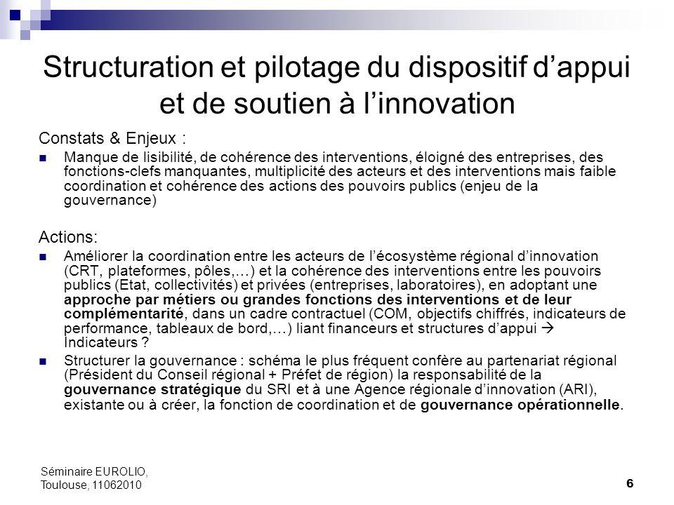 Structuration et pilotage du dispositif d'appui et de soutien à l'innovation