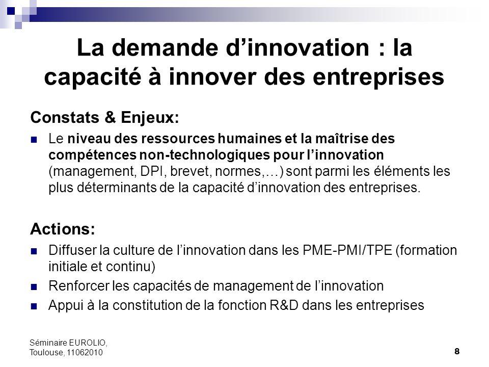La demande d'innovation : la capacité à innover des entreprises