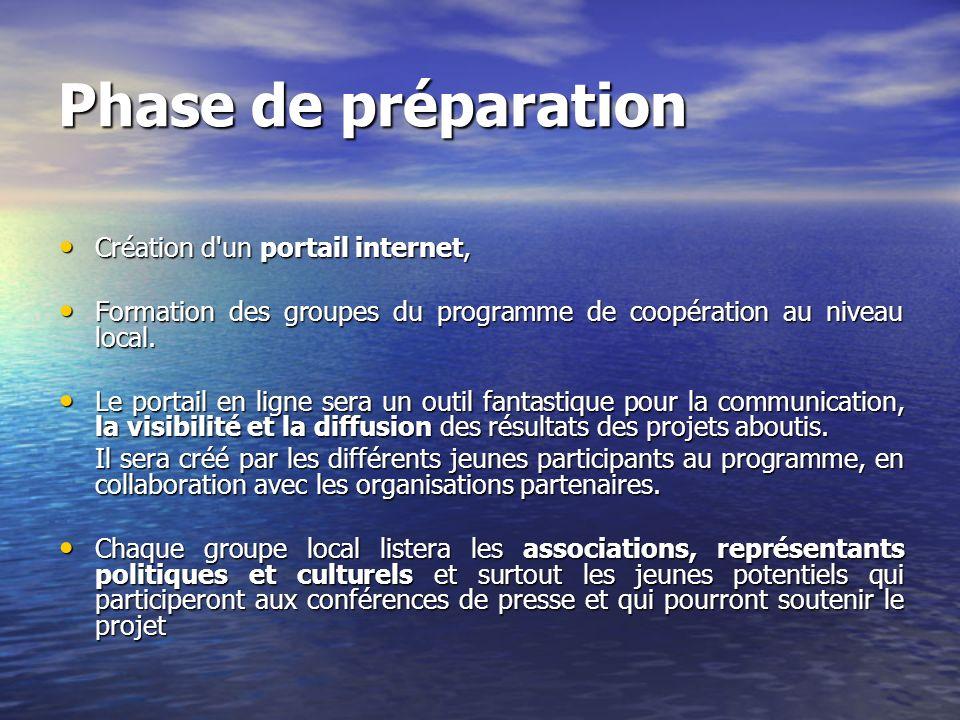 Phase de préparation Création d un portail internet,