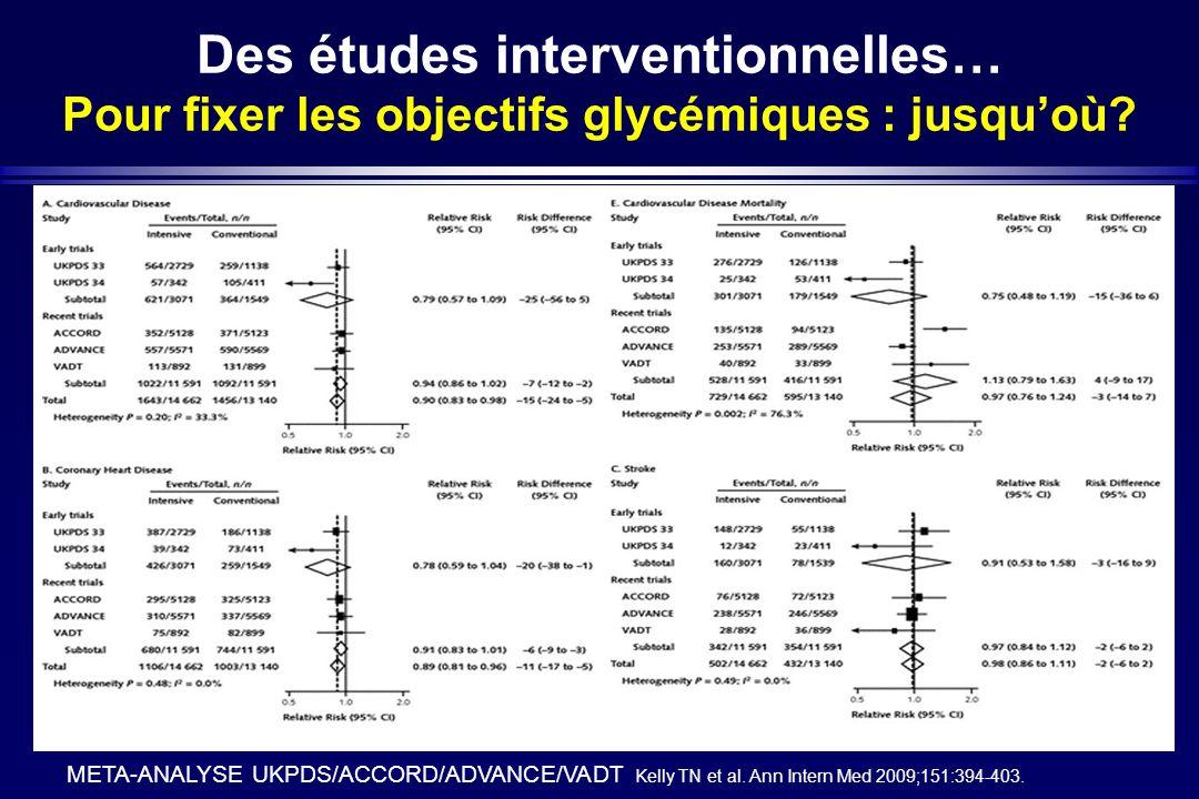 Des études interventionnelles… Pour fixer les objectifs glycémiques : jusqu'où