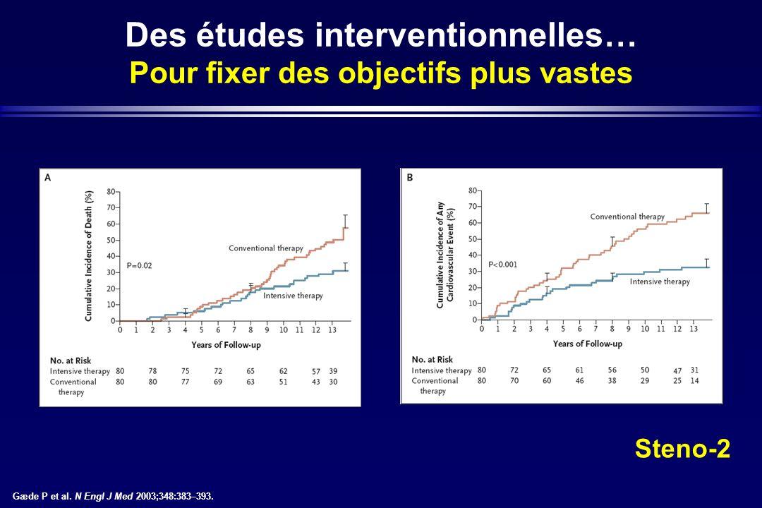 Des études interventionnelles… Pour fixer des objectifs plus vastes