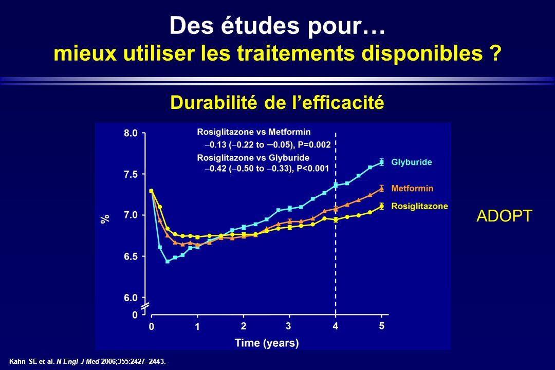Des études pour… mieux utiliser les traitements disponibles