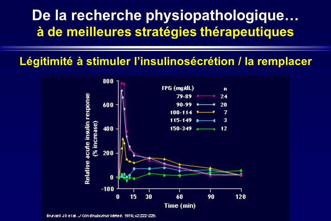 Légitimité à stimuler l'insulinosécrétion / la remplacer