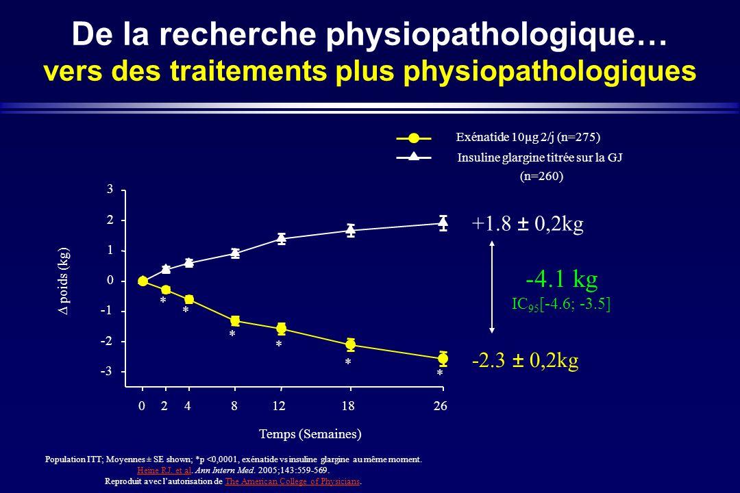 De la recherche physiopathologique… vers des traitements plus physiopathologiques