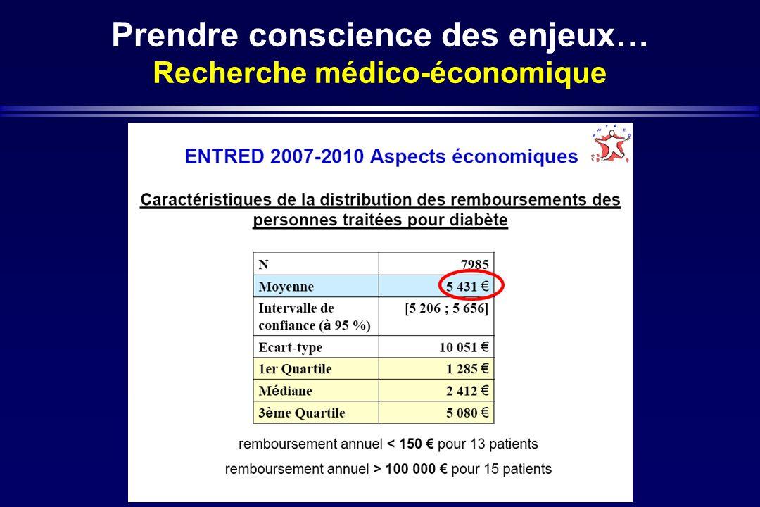 Prendre conscience des enjeux… Recherche médico-économique