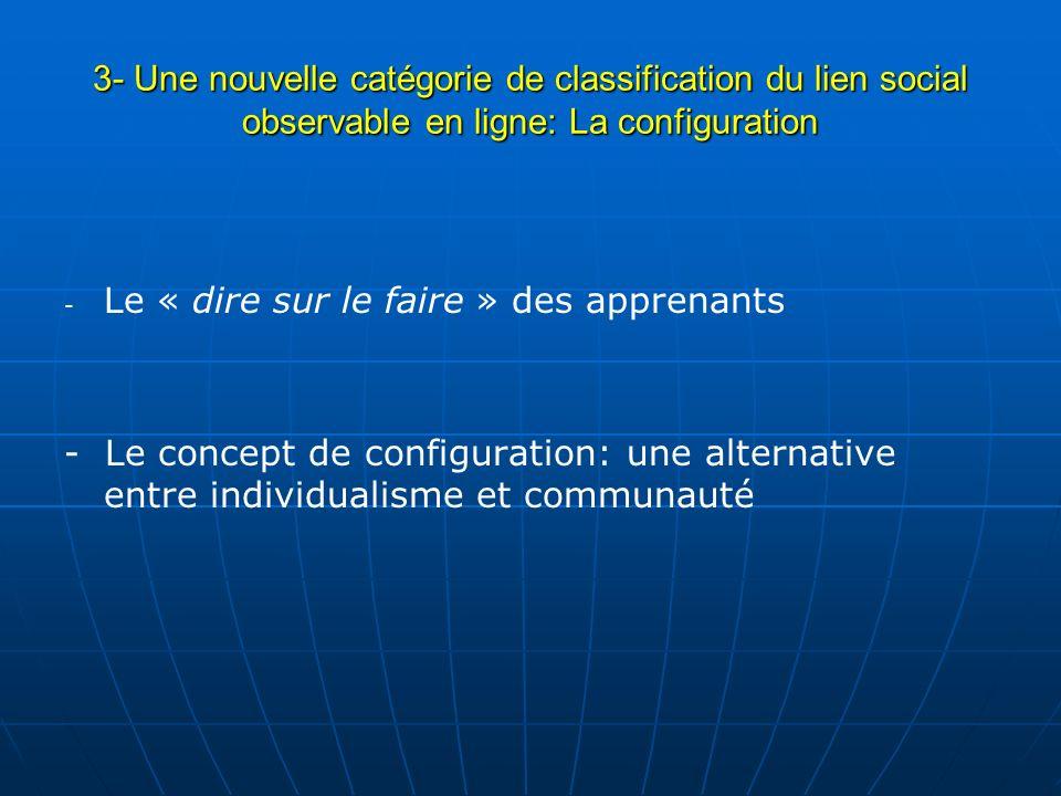 3- Une nouvelle catégorie de classification du lien social observable en ligne: La configuration