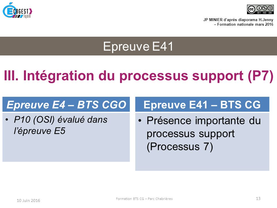 III. Intégration du processus support (P7)