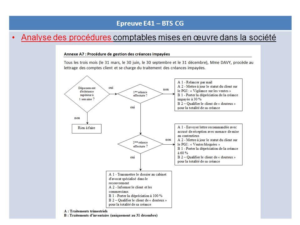Analyse des procédures comptables mises en œuvre dans la société