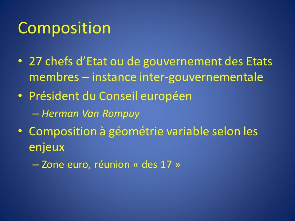Composition 27 chefs d'Etat ou de gouvernement des Etats membres – instance inter-gouvernementale. Président du Conseil européen.