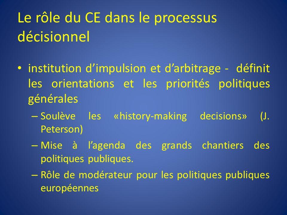 Le rôle du CE dans le processus décisionnel