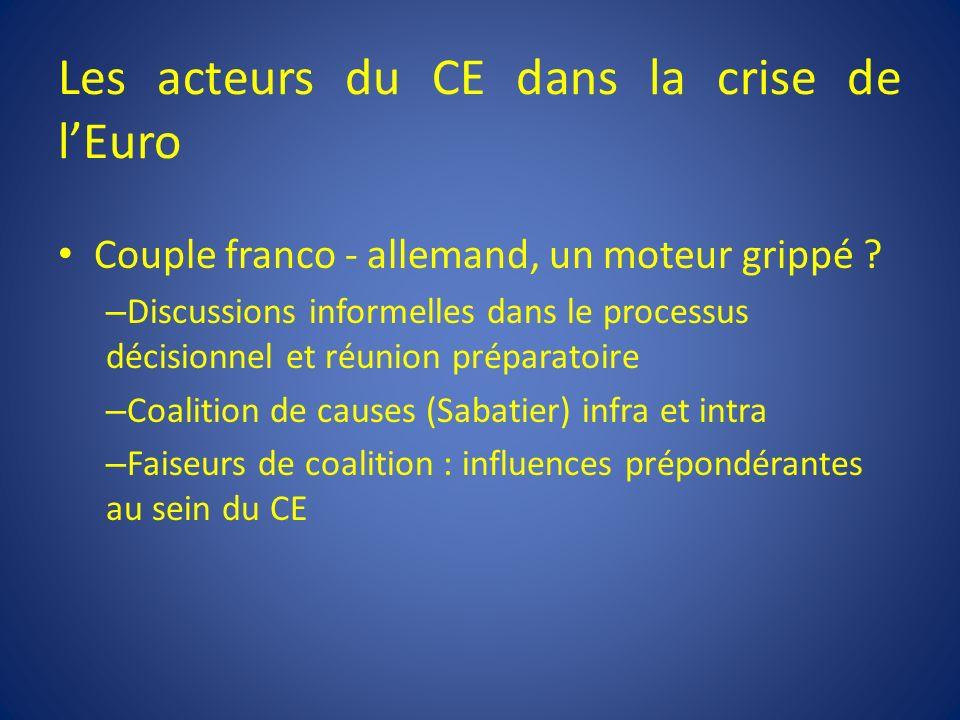 Les acteurs du CE dans la crise de l'Euro