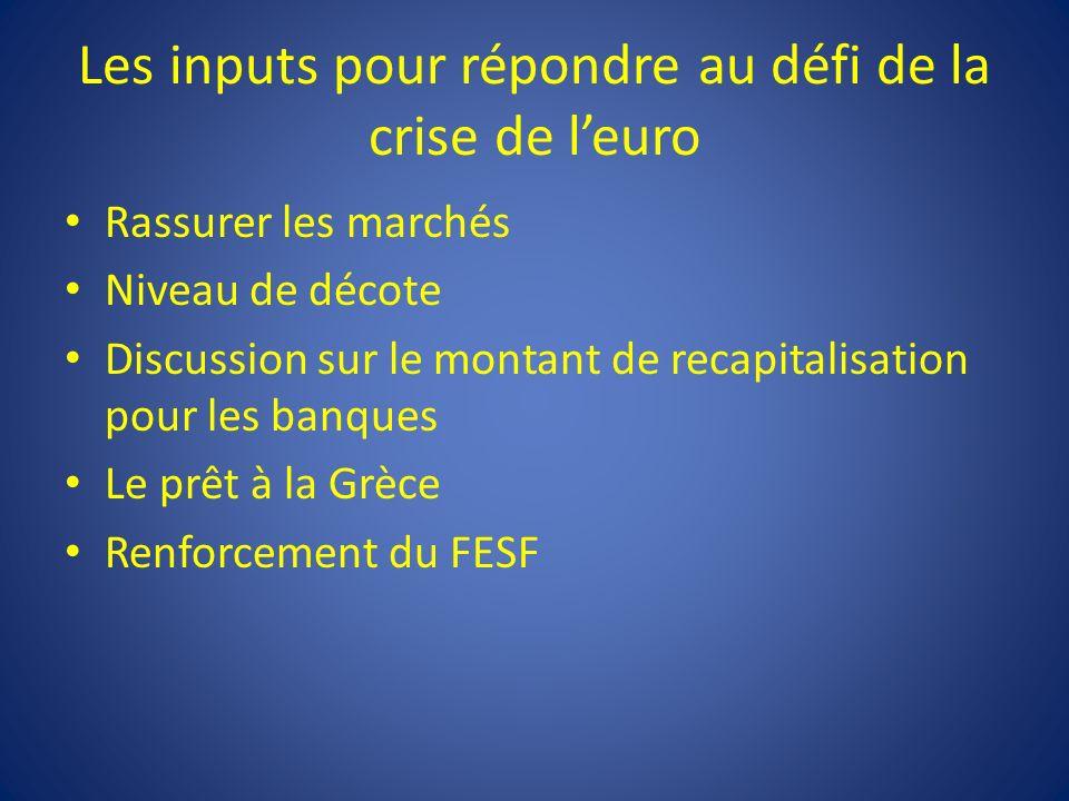 Les inputs pour répondre au défi de la crise de l'euro
